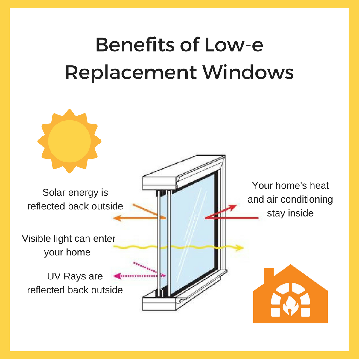 replacement windows nj
